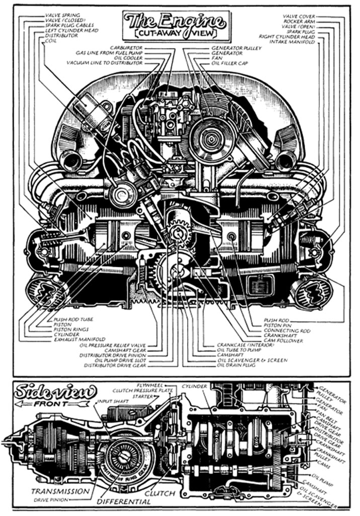 volkswagen beetle engine diagram vw engine | just wondering #4